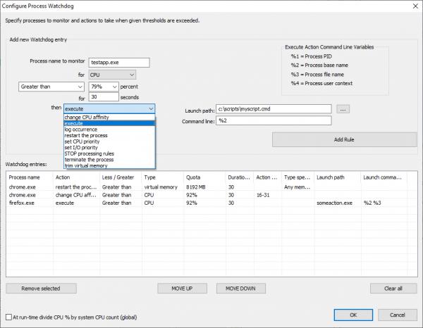 Bitsum Process Lasso Pro 10.0.2.24 Crack + Activation Key 2021